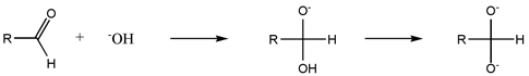 The mechanism of the Cannizzarro reaction