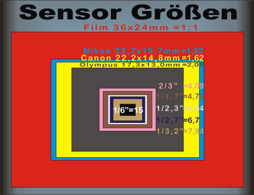 File Digitalkamera Sensorgr C3 B6 C3 9Fen Vergleich likewise Sky Watch in addition Significant wave height accelerometer realtime 0 0 deployment moreover Suppliers Faro Products additionally Page 12150. on sensor information