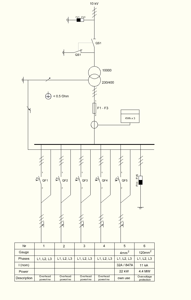 Season 2017 Preview in addition S Le Electronic Schematic in addition 11 Electrodynamics 02 besides Counters furthermore Simple Electrical Loop Diagram. on ring circuit