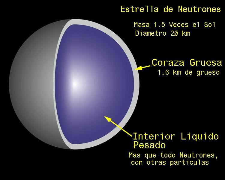 File:Estrella de Neutrones.jpg