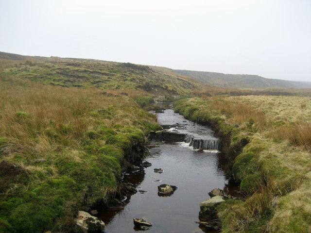 Yorkshire Gewässer