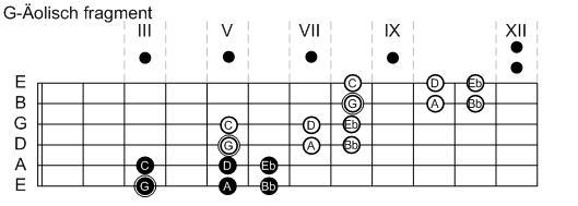 G-Äolisch fragment.jpg