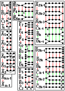 Geometric folding Coxeter graphs affine.png
