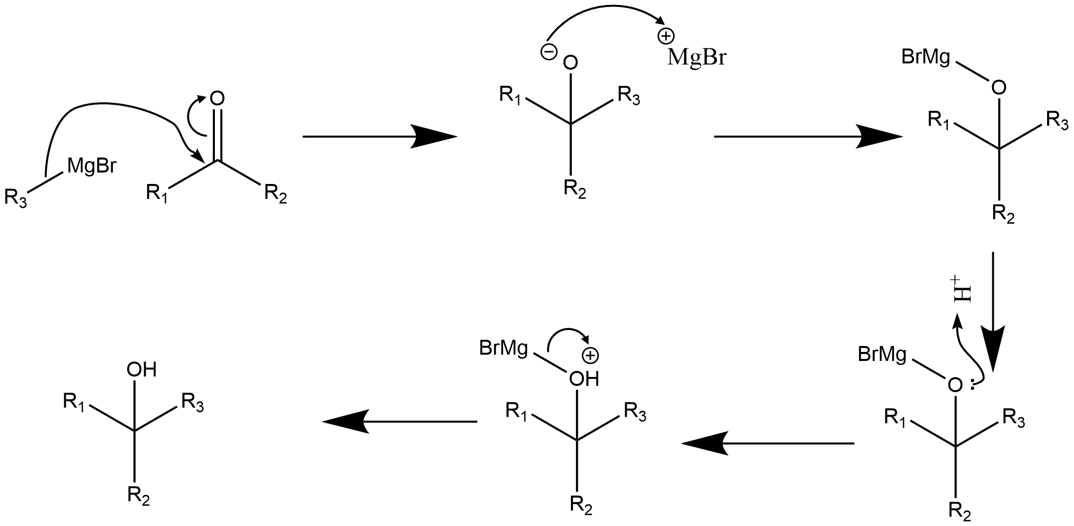Carbonyl group 3