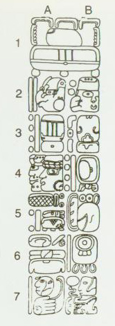 Mesoamerican Long Count calendar - Wikipedia, the free encyclopedia