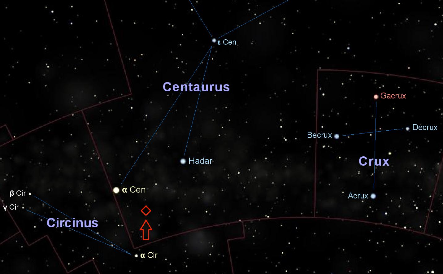 VCSE - Proxima Centauri
