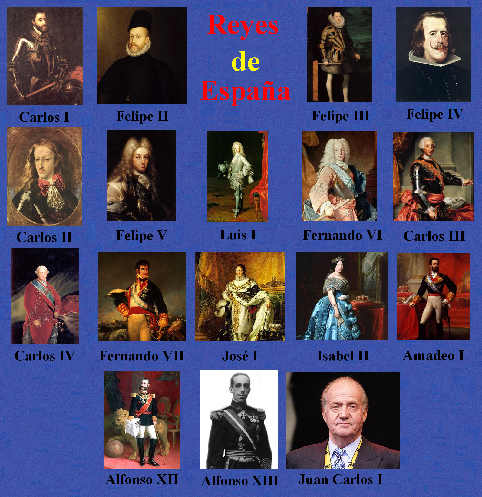 File reyes de espa a png wikimedia commons - Casa de los reyes de espana ...