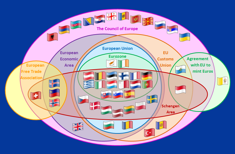 Filesupranational european bodies eng wikimedia commons filesupranational european bodies eng ccuart Image collections