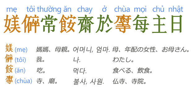 Image result for Vietnamese language