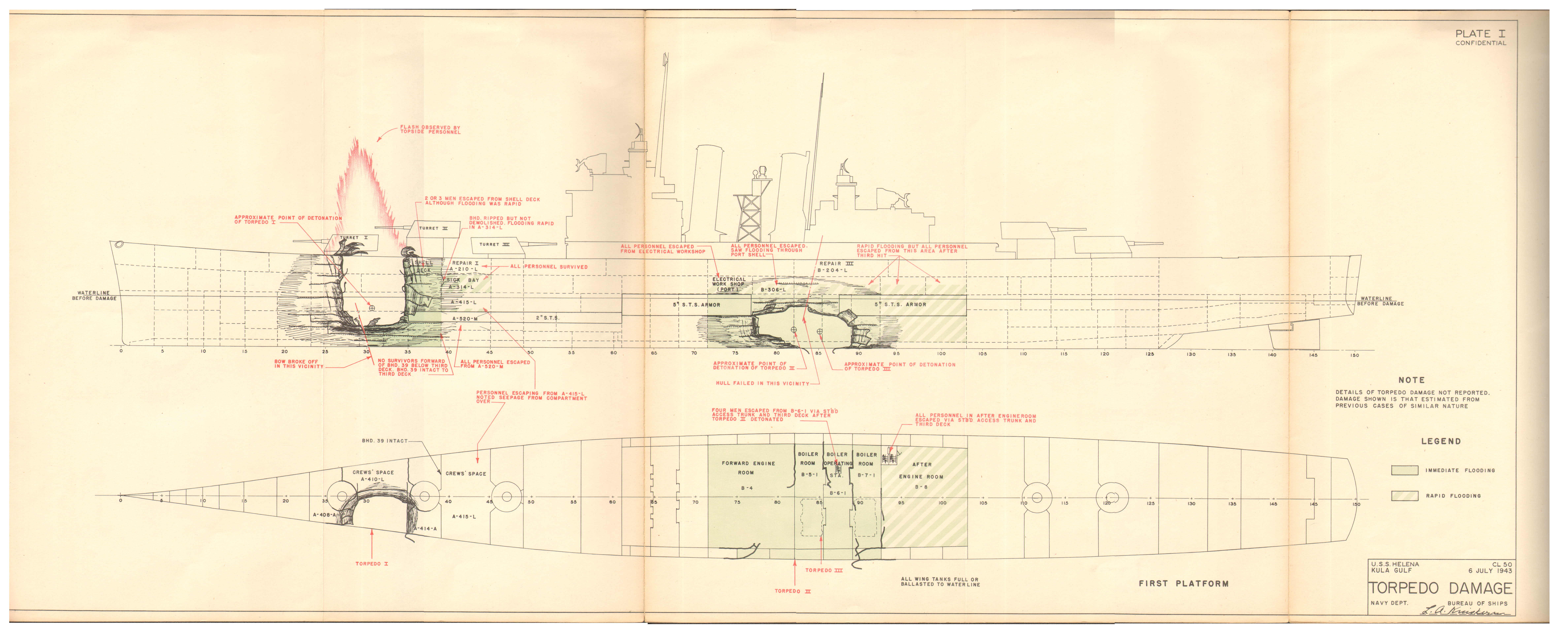 File Torpedo Damage Plan Of Uss Helena Cl 50 In The