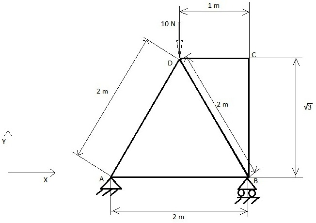 tikz pgf - Structural analysis best package - TeX - LaTeX