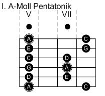 A-Minor Pentatonic I.jpg