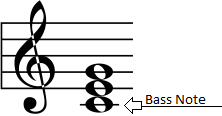 Bass note the lowest note of a chord