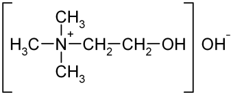 Chemical structure of choline hydroxide