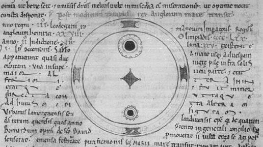 Observation  Wikipedia