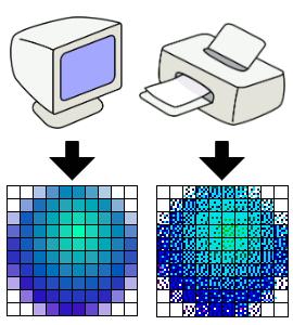 Dots per inch - Wikipedia