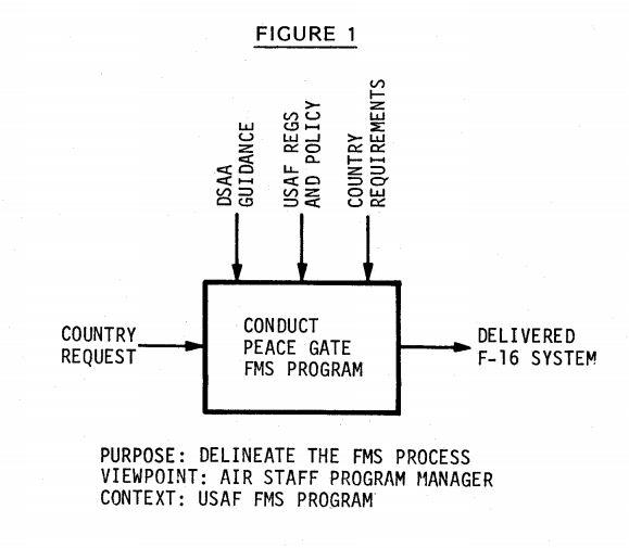 filefunction model conduct fms program 1jpg