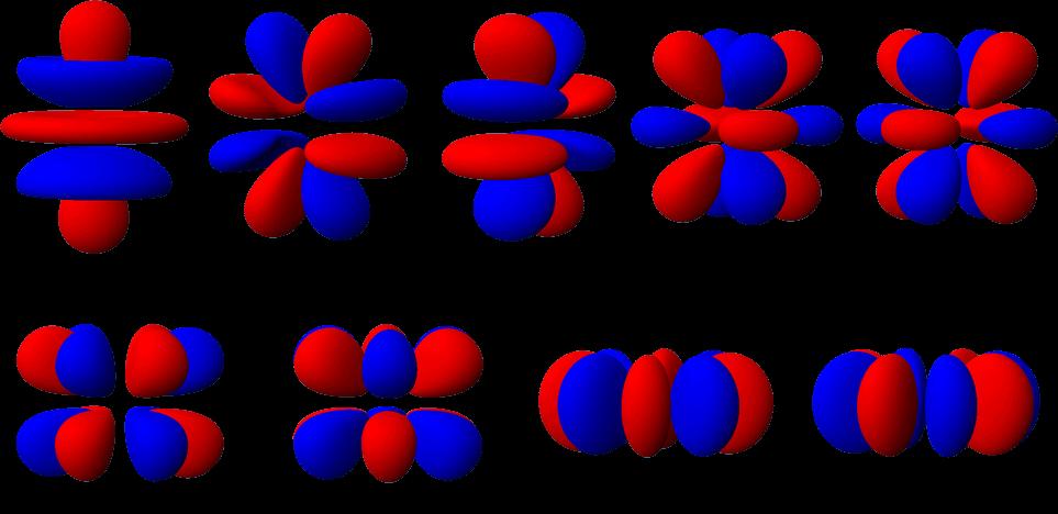 Molecular orbital  Wikipedia
