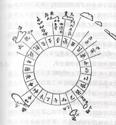File:Ming-marine-compass.jpg