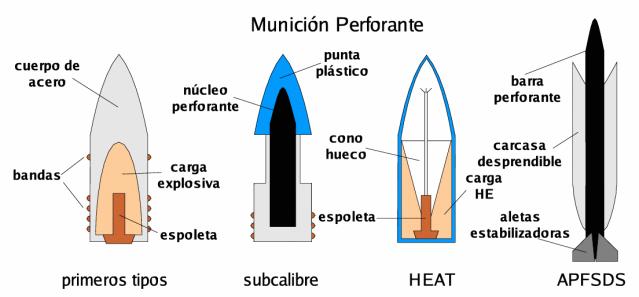 Municion antitanque.png