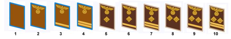 NSDAP Reihe1