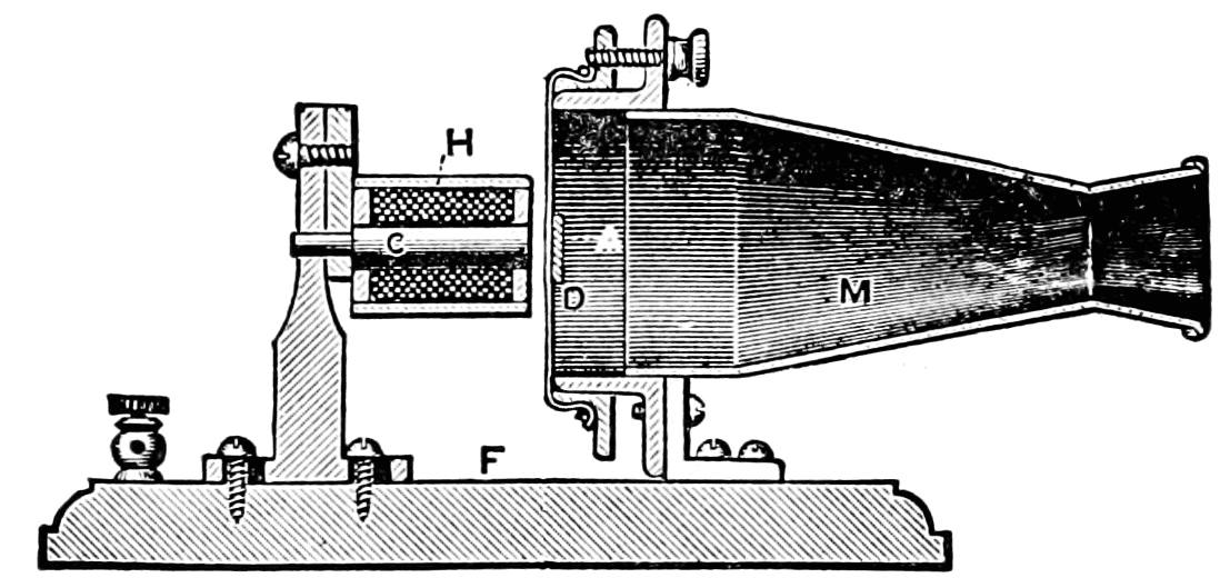 Electromag ic brake together with Grade 10 Physics Mag ism Ws likewise Hall Effect Motor as well Maglev Trains 28440735 furthermore Contactors And Relays. on electromagnet diagram