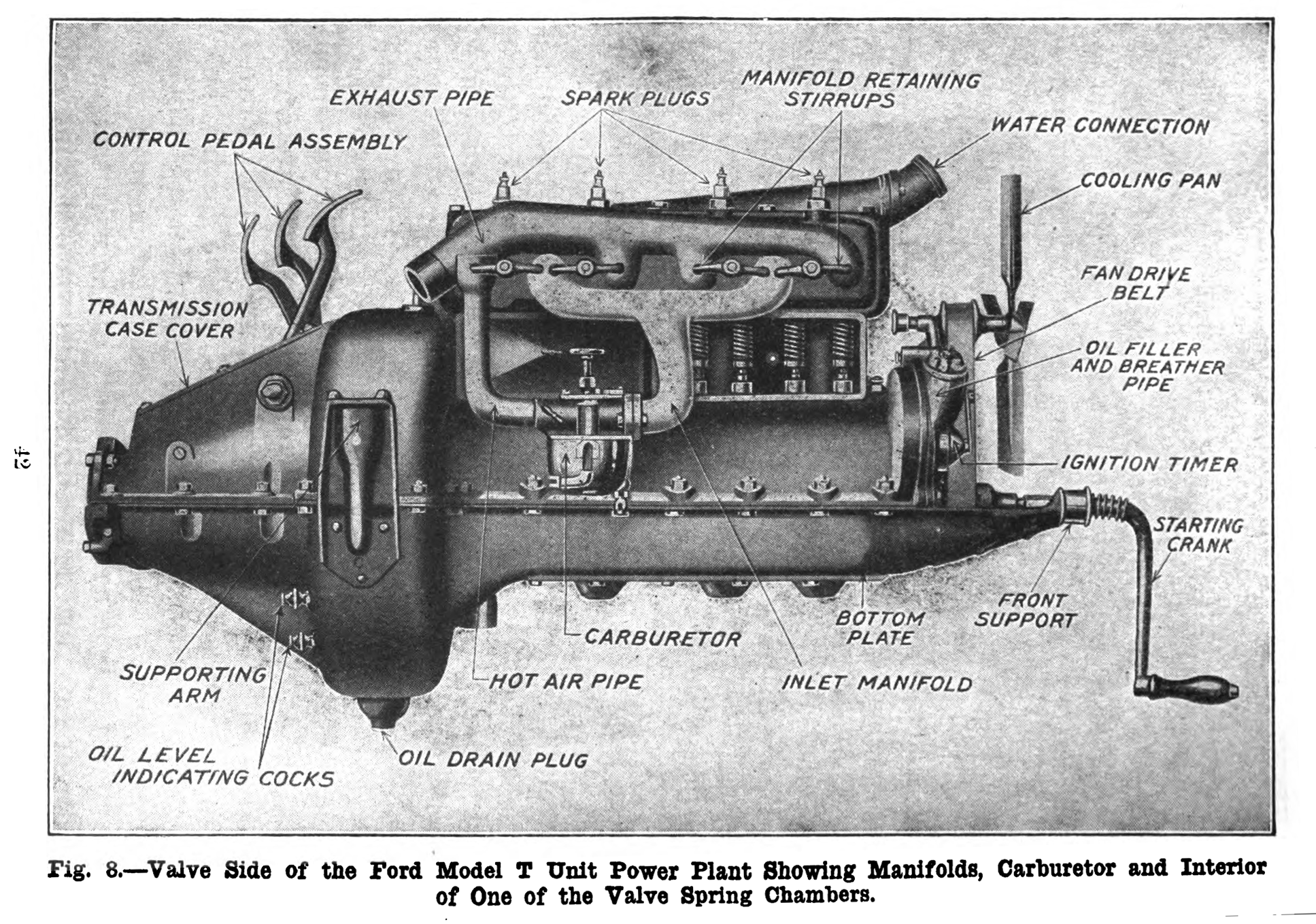 Ford Model T engine - Wikiwand