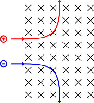 Diagram Of Magnetic Field