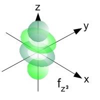 Single electron orbitals f0.jpg