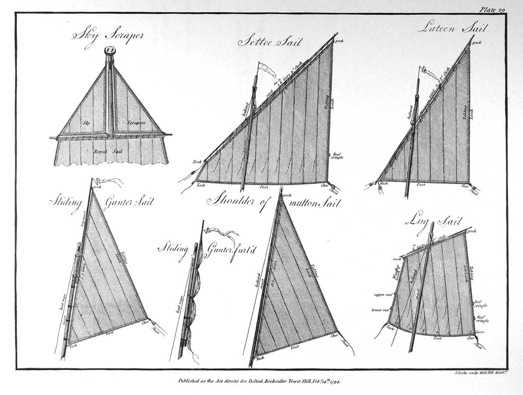 file six sails 1794 jpg wikimedia commons