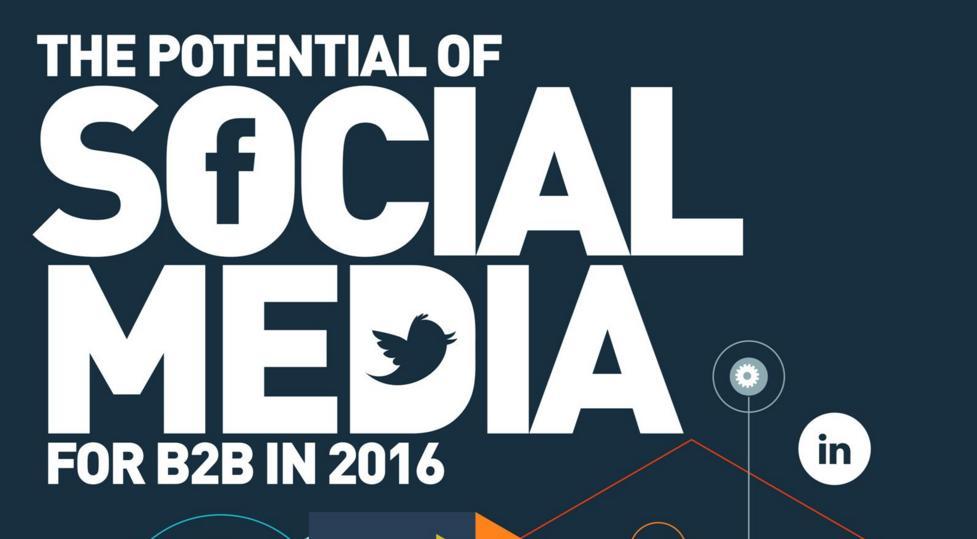 social media marketing pricing