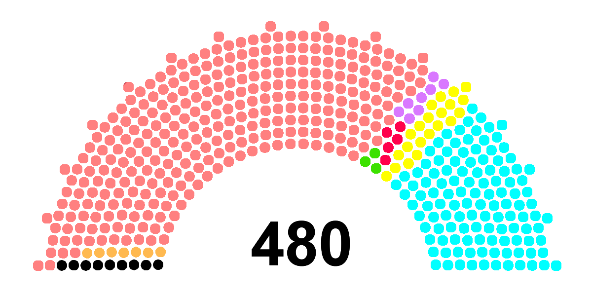 High Quality File:45th House Of Representatives Of Japan Seat Composition.png