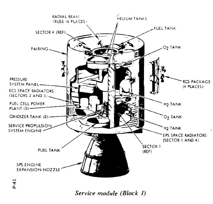 apollo spacecraft service module diagram