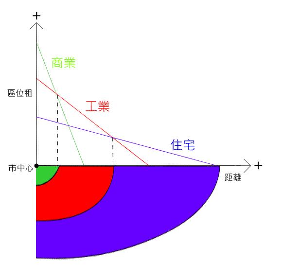 Rent Wiki: Wikimedia Commons