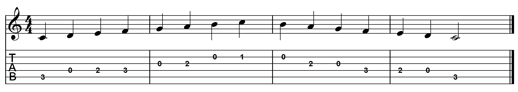File c major scale one octave open position png - Open e scales ...