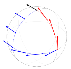 Connection-on-sphere.png