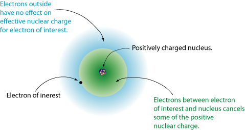 Electron spin resonance dating definition