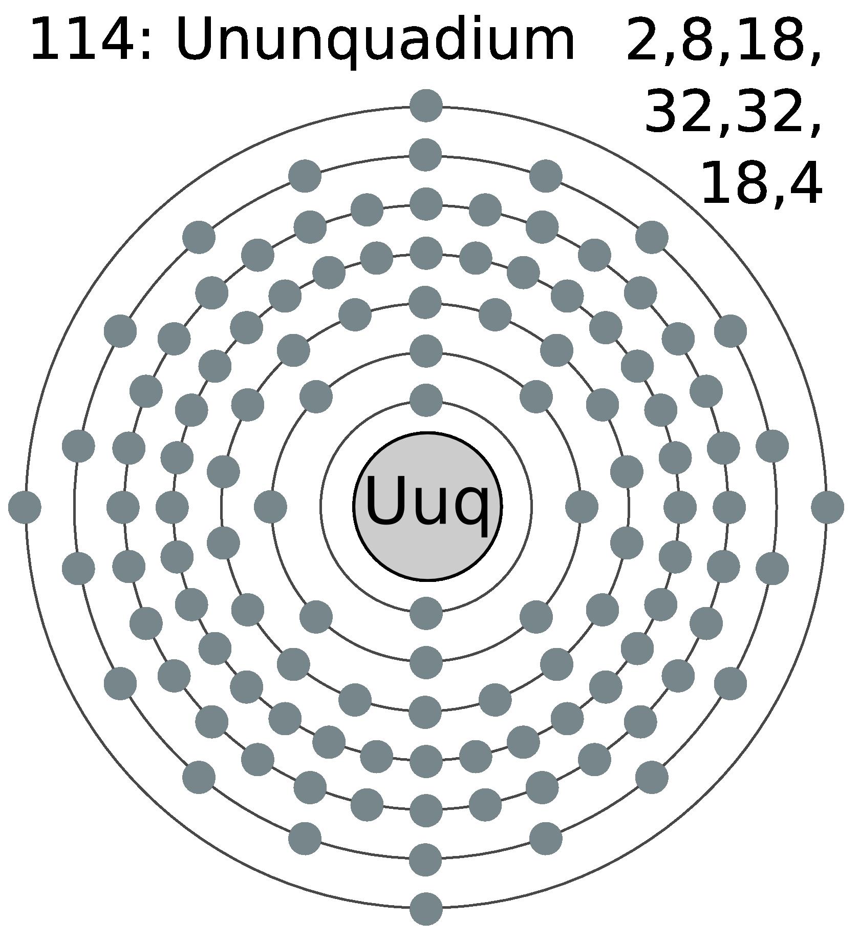 Ununquadium d finition c 39 est quoi for 114 element periodic table