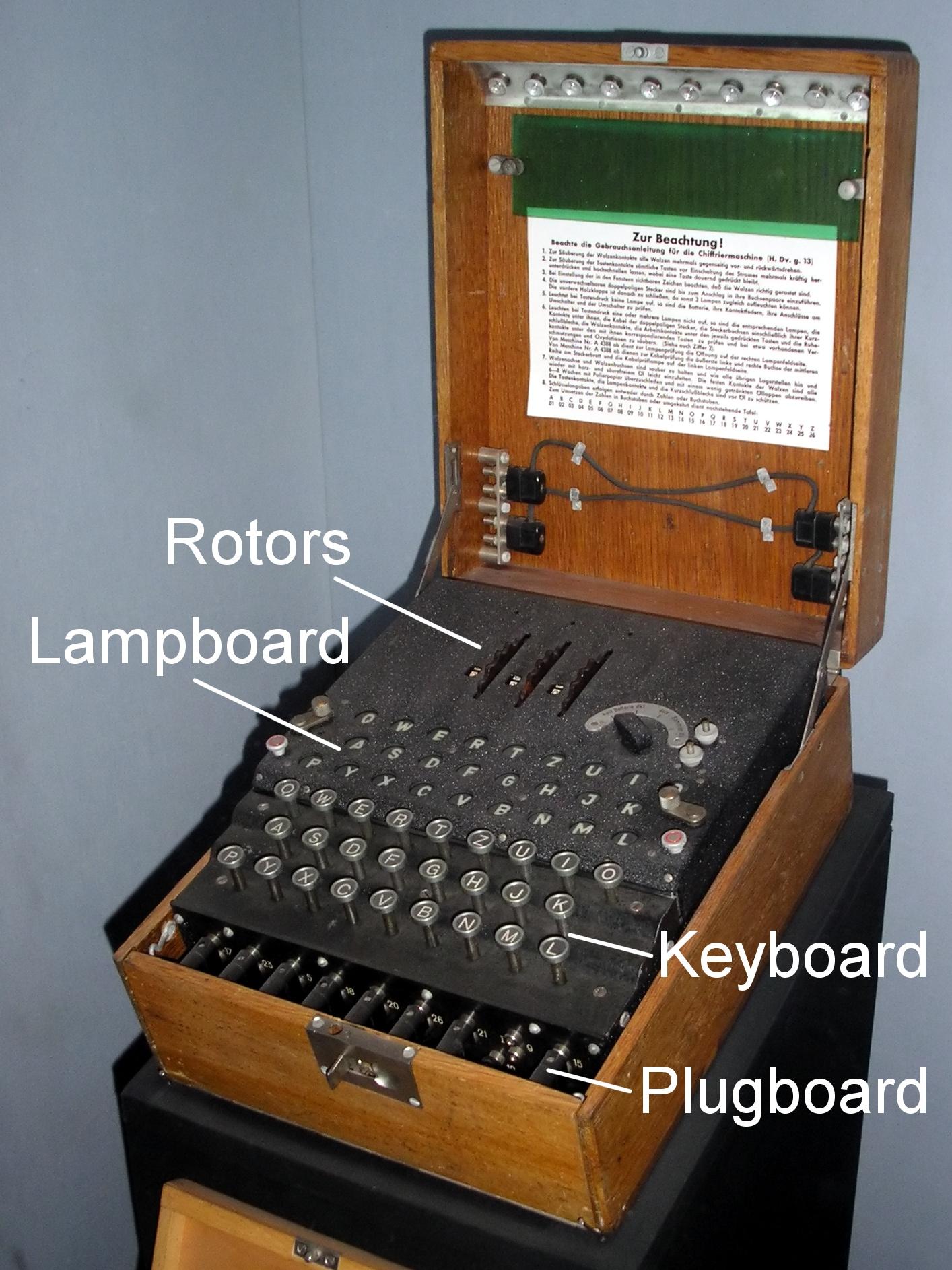 https://upload.wikimedia.org/wikipedia/commons/3/3e/EnigmaMachineLabeled.jpg