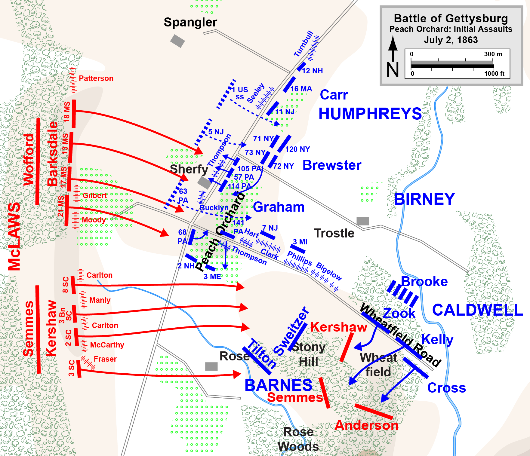 an overview of the battle of gettysburg and its significance in the history of the us Start studying us history ch 11 confederate efforts to use the importance of southern cotton to britain's textile the battle of gettysburg union.