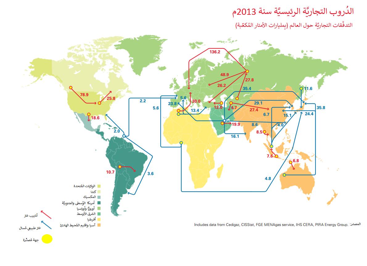 قائمة الدول حسب صادرات الغاز الطبيعي ويكيبيديا، الموسوعة