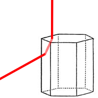 File:Hexagonal prism alternative path of rays.png
