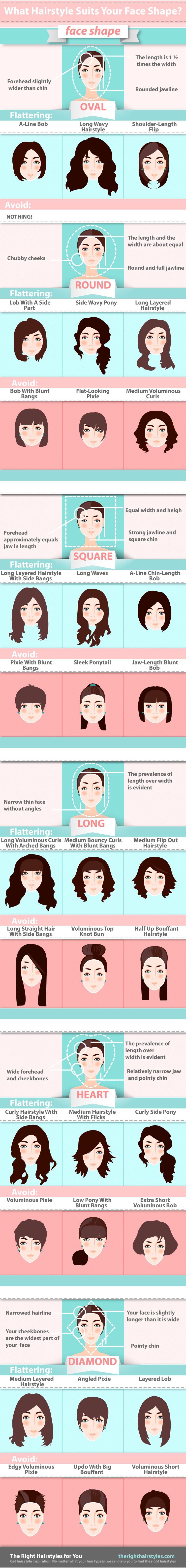 choose new hair style