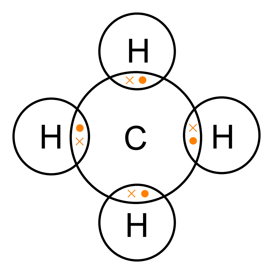 file methane 2d dot cross png wikimedia commons : methane diagram - findchart.co
