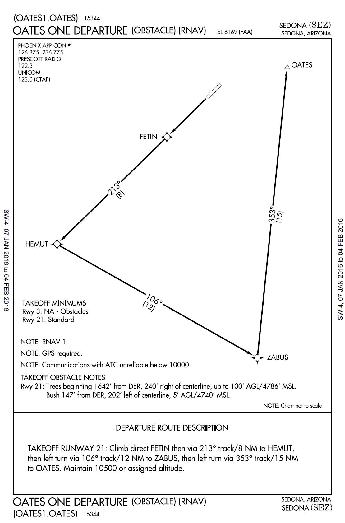 Sedona Airport SID - Standard Instrument Departure; CLICK to read the FAA Handbook on Instrument Departure Procedures