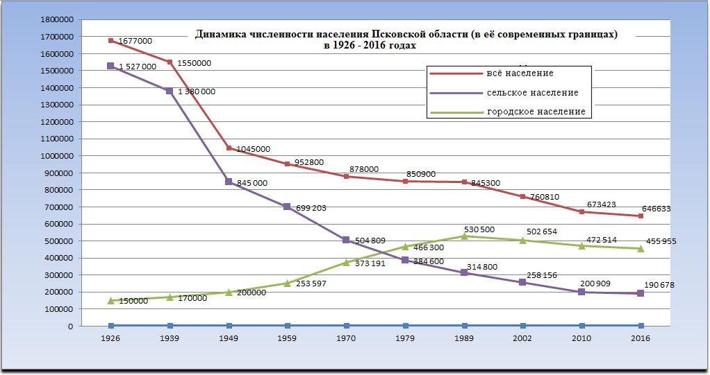 Когда будет перерасчет пенсий пенсионерам мвд в 2016 году в украине
