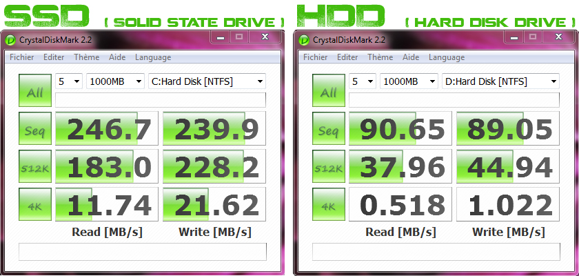 Fichier:SSD vs HDD.jpg — Wikipédia