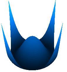 Resultado de imagen de Ruptura de simetría