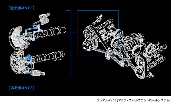 File:Subaru-avcs.jpg