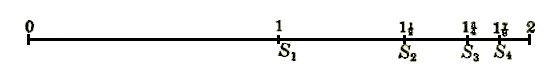 WAG 135-1 Limit Of Series